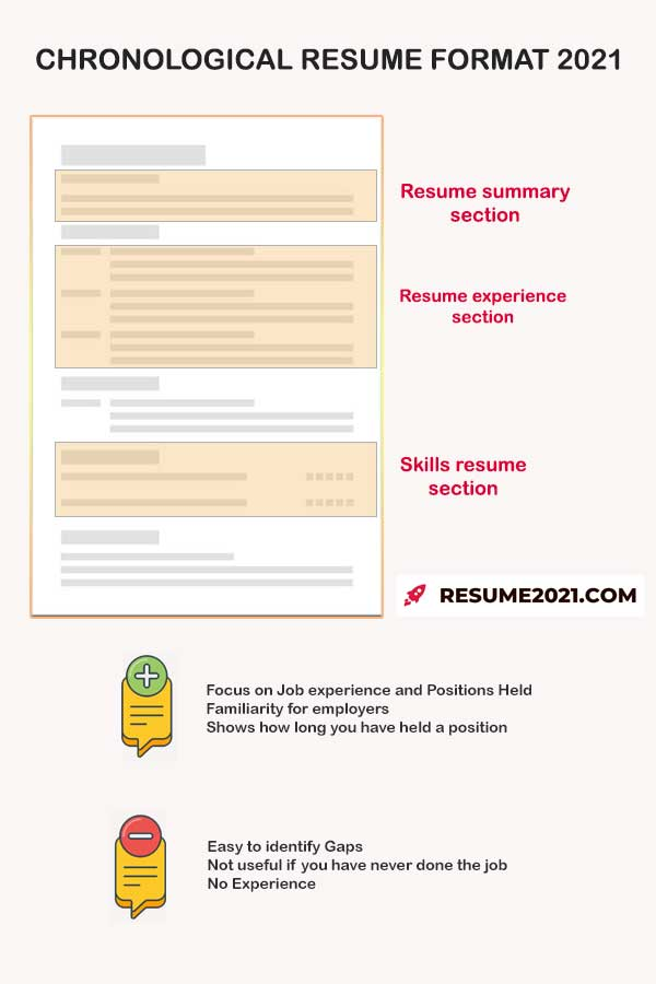 Best Resume Font 2021 Best Resume Format for 2021 Which Works ⋆ Resume 2021