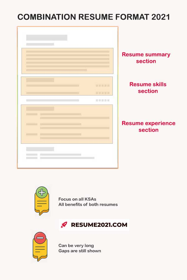 Combination resume format 2021