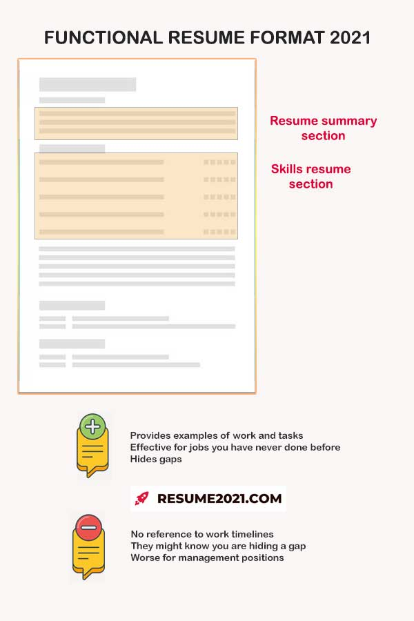 Functional resume template 2021