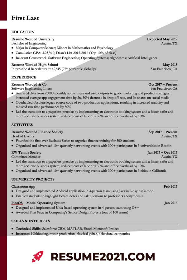 best hybrid resume template 2021